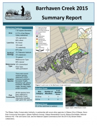 Barrhaven Creek - 2015 Summary Report