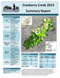 Cranberry Creek 2013 - Summary Report
