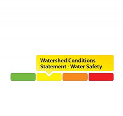 Water Safety - Bobs and Christie Lakes Slowly Declining in Rideau Valley Watershed